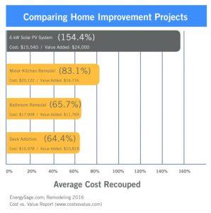 NEW RGS Solar Shingles! - Blog Michigan Solar Solutions - RGS-solar-shingles-home-improvement-specs-298x300