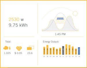 NEW RGS Solar Shingles! - Blog Michigan Solar Solutions - RGS-solar-shingles-monitoring-1-300x233